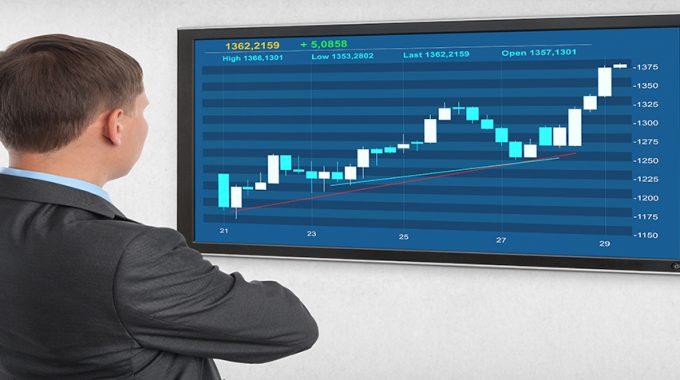 Có nên đầu tư vào forex ? | hoangngocson.com